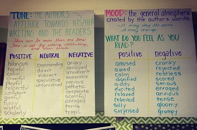 CCSS - RL.8.4,  Determine the meaning of words and phrases as they are used in a text, including figurative, connotative, and technical meanings; analyze the impact of specific word choices on meaning and tone, including analogies or allusions to other texts.