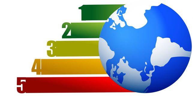 Na początek ranking firm, w których najlepiej w tej chwili zarabia się w Internecie. Oddaj swój głos, zobacz wyniki, bądź zaproponuj firmę, która Twoim zdaniem powinna znaleźć się w rankingu. ...