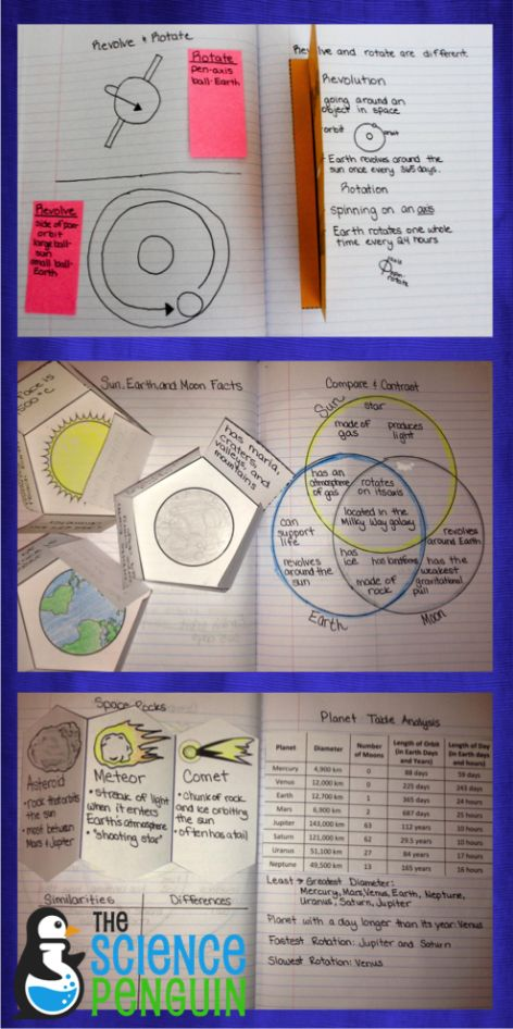 Space Science Interactive Notebook Activities