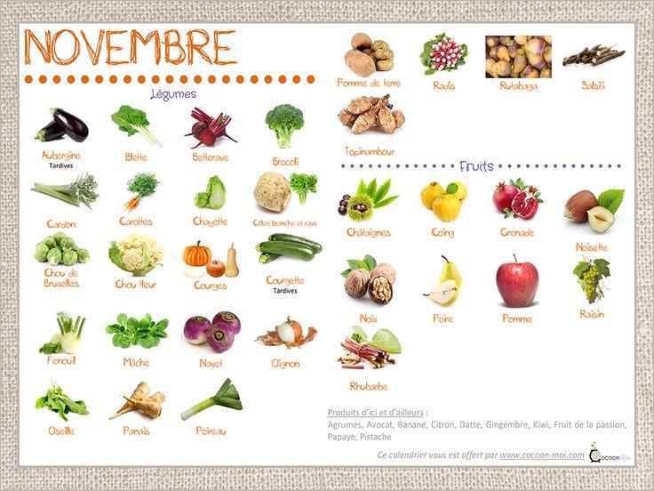 calendrier fruits et l gumes mois de novembre sant au naturel et environement calendrier. Black Bedroom Furniture Sets. Home Design Ideas