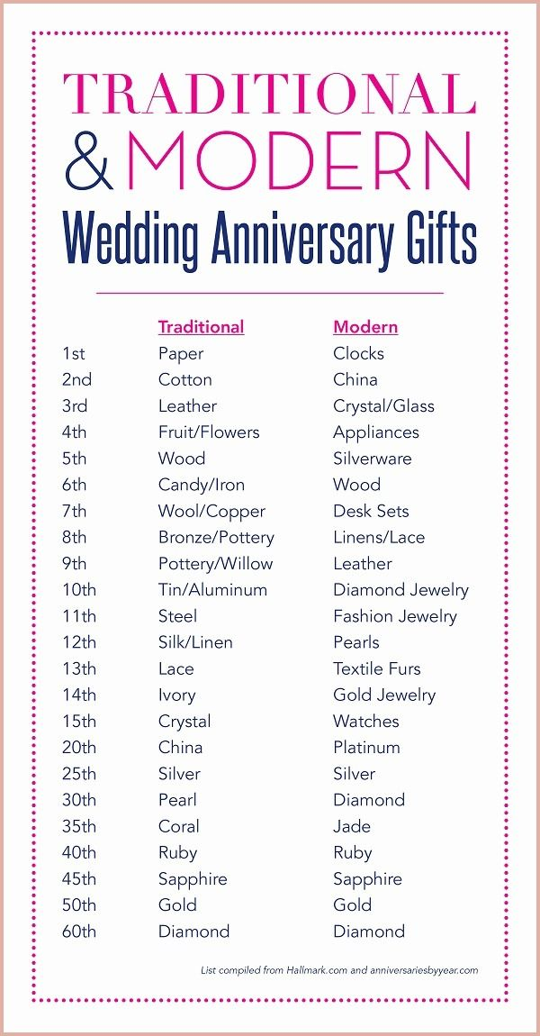 11 Shocking 10 Year Wedding Anniversary Traditional Gift You Ll Want To Copy Immediatel Marriage Anniversary Gifts Second Anniversary Gift Marriage Anniversary