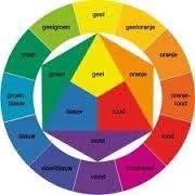 kleurencirkel van itten