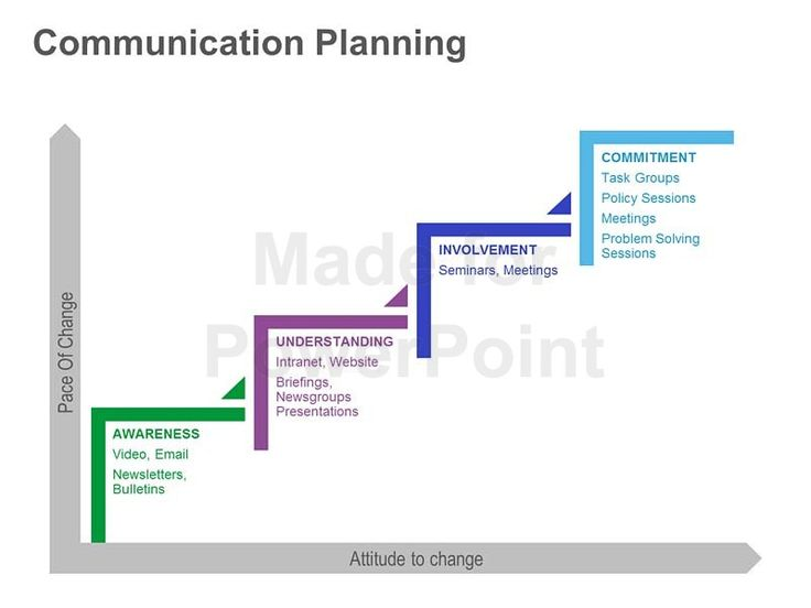 change management communication template - use this communication planning framework for powerpoint