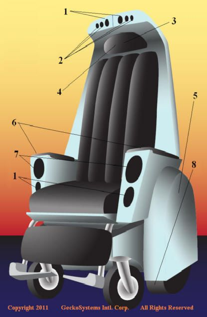 "GeckoSystems International Corporation ""collision proof"" wheelchair prototype"