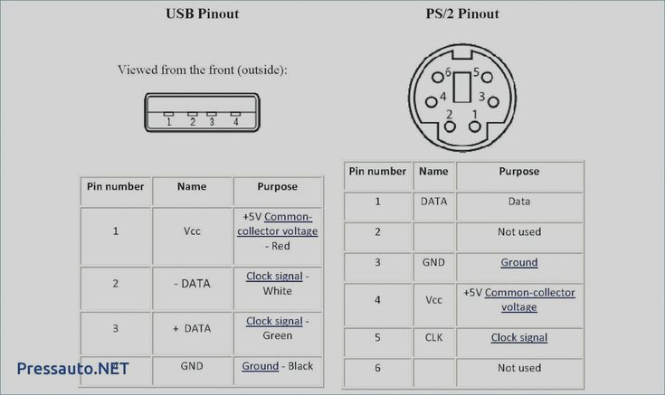 Wonderful Ps2 To Usb Wiring Diagram Ps 2 Keyboard Solved Computer With Mouse Circuito Electronica