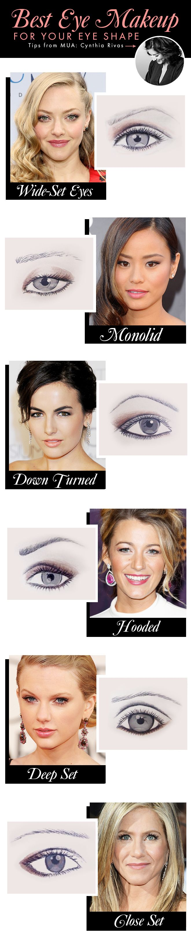 Knowing your eye shape is important to know. This way you can do the makeup that best suits your natural shape.