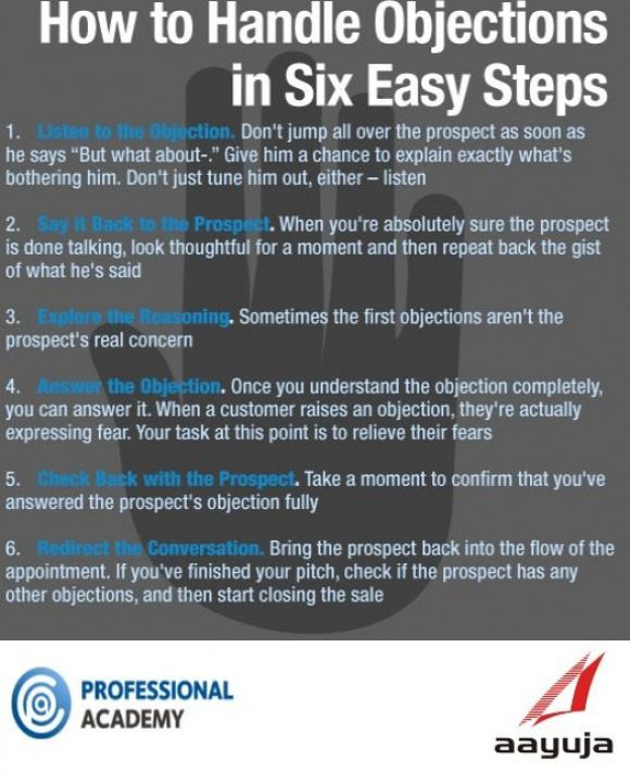 This Small Infographic Highlights Six Steps To Handle Sales
