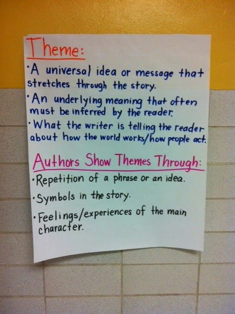 Best  Theme Anchor Charts Ideas On   Ela Anchor