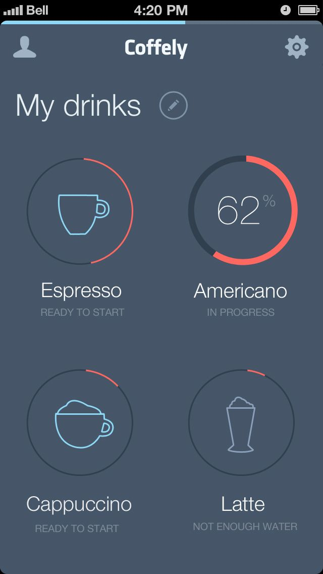 Coffee #UI
