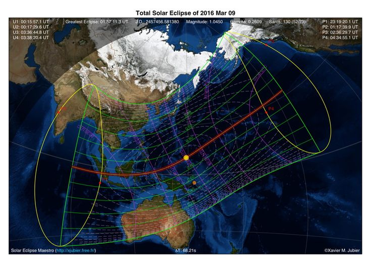 Total Solar Eclipse 2016 Stereographic Projection Map