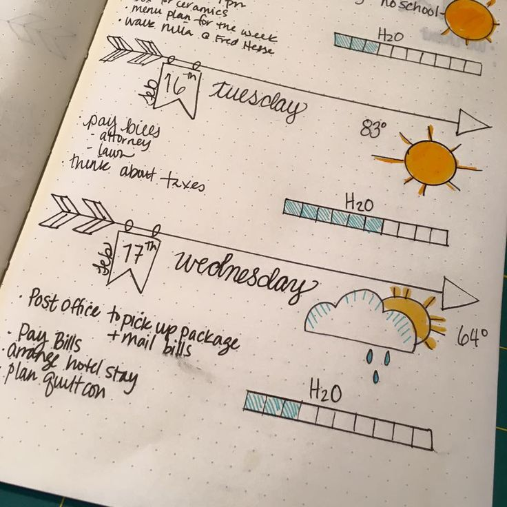 daily - sunshine - weather - arrow - water layout   BULLET JOURNAL JUNKIES * FB I'm not complaining about the gorgeous weather but it does seem silly to be tracking the warm sunshine we get- but look, it rained today- love adding the cloud- and rain drops!