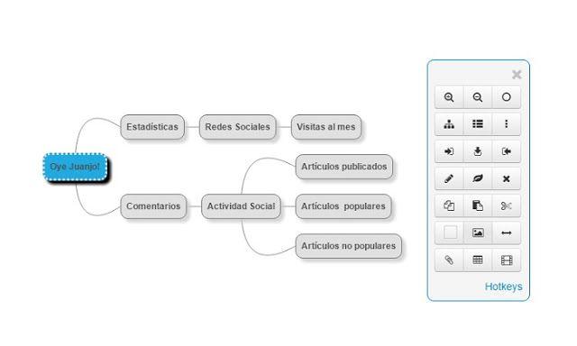 Cinco aplicaciones online para crear mapas mentales gratis - Oye Juanjo!