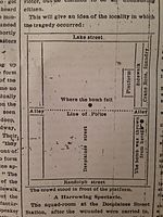 Haymarket affair - A map of the bombing published by the Chicago Tribune on May 5, 1886.