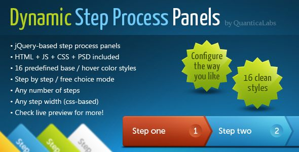 Dynamic Step Process Panels is a lightweight jQuery plugin. It allows any content to be represented in any number of tabs or steps.