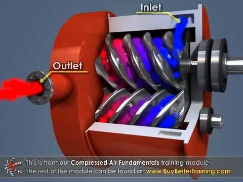 Compressed Air Fundamentals - YouTube