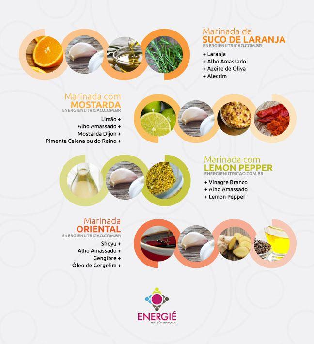 Frango Delicioso - Receitas de Marinadas | Marinada de suco de laranja: laranja + alho amassado + azeite de oliva + alecrim | Marinada com mostarda: limão + alho amassado + mostarda dijon + pimenta caiena ou do reino | Marinada com lemon pepper: vinagre branco + alho amassado + lemon pepper | Marinada oriental: shoyu + alho amassado + gengibre + óleo de gergelim
