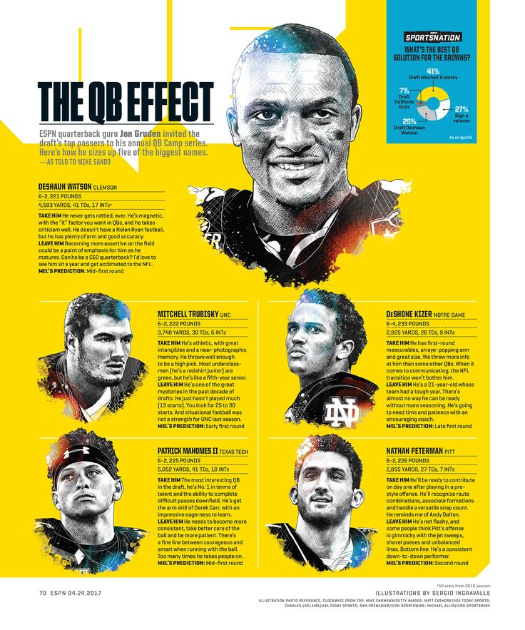 ESPN The Magazine / NFL Draft Issue Illustration by Sergio Ingravalle http://sergioingravalle.de/