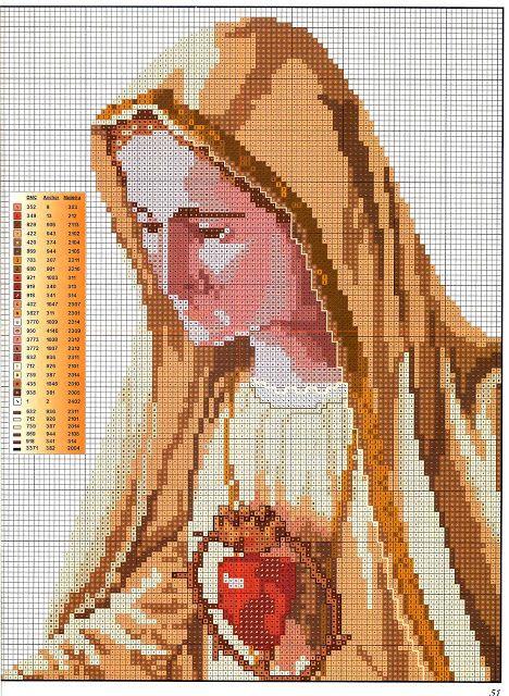 Nossa Senhora - Mãe de Jesus em Ponto Cruz