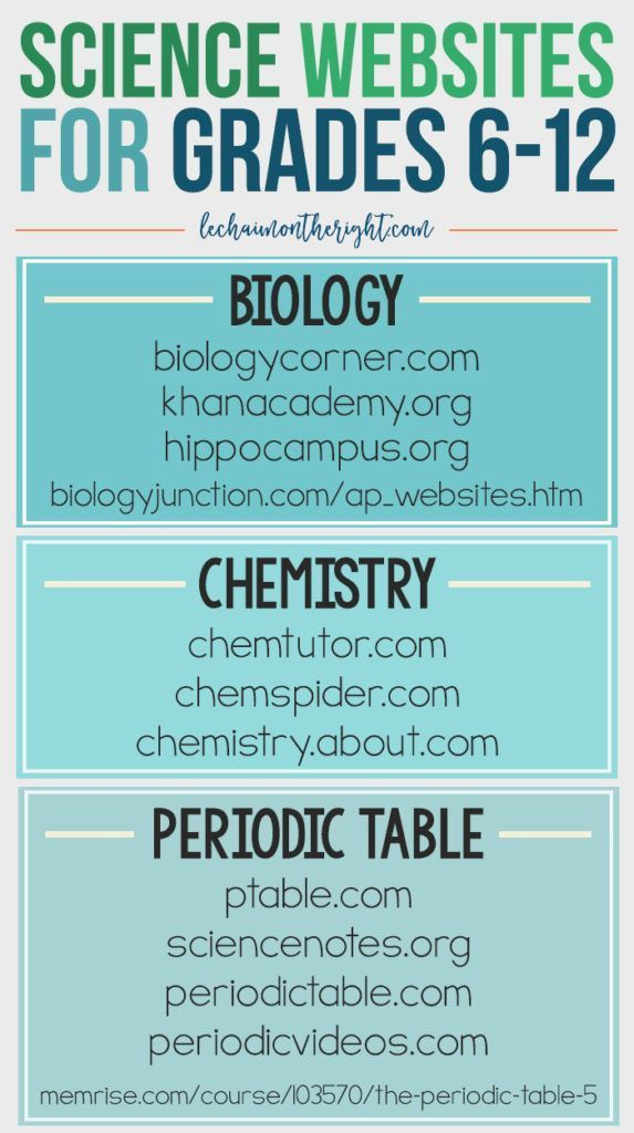 Free Science Websites for Grades 6-12 - great for homeschool