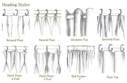 Drapery Header Styles – good to know!