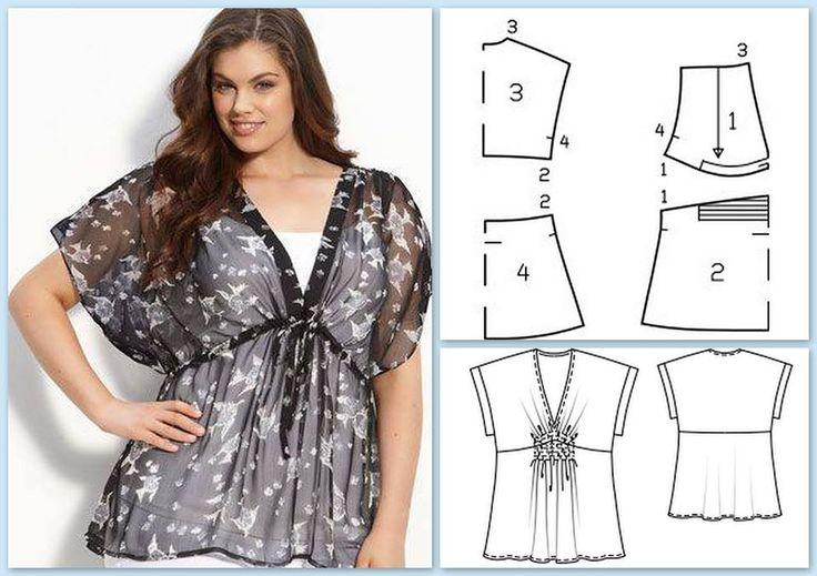 Moldes gratis blusas para gorditas - Imagui