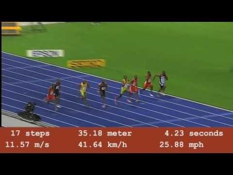 Usain Bolt: Berlin 100 m World Record Analysis