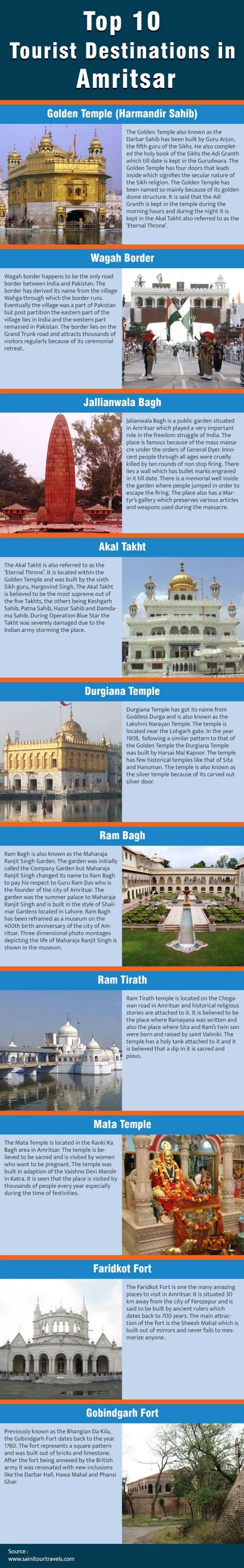 Top 10 Tourist Destinations in  #Amritsar. #Chandigarh #Mohali #Panchkula #Tempotraveller