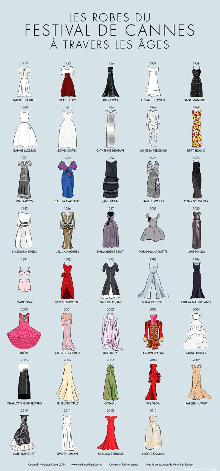 Os 39 vestidos mais icônicos já usados pelas famosas no Festival de Cannes (INFOGRÁFICO)