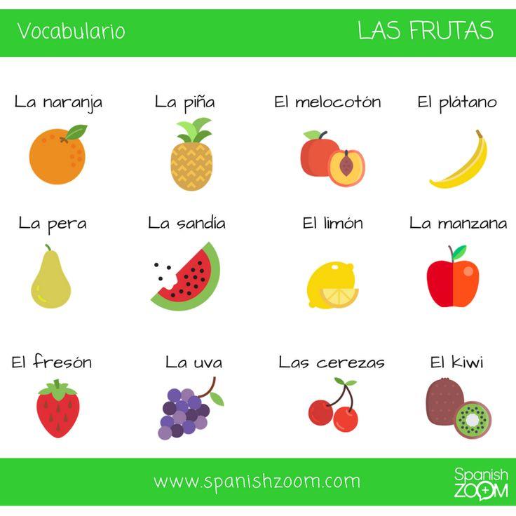 Aprende el nombre de las #frutas en #español Learn the #fruit names in #Spanish #vocabulario #fruta #vocabulary #fruits #nivelA1 #levelA1 #spanishlessons #spanishclasses #spanishonline #zoom #languages #learnspanish #aprenderespañol #learnspanishwithspanishzoom #spanishzoom