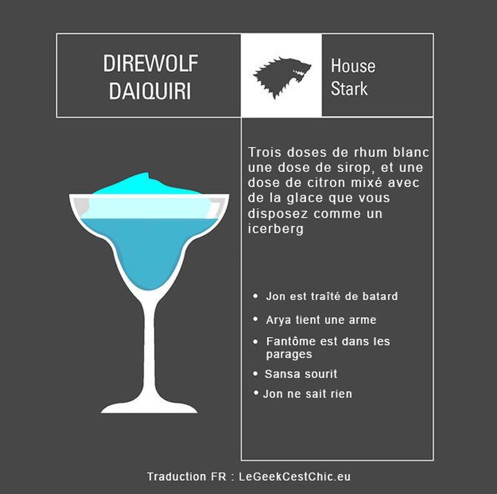 Game of Thrones : 6 cocktails et un jeu à boire pour fêter dignement la fin de…