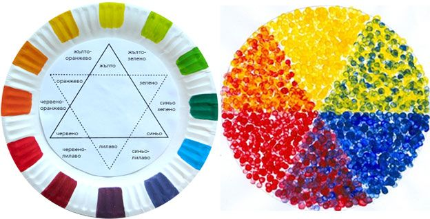 Making a color wheel with eraser dots--good for elementary kids, could also be an intro to Seurat/Pointillism