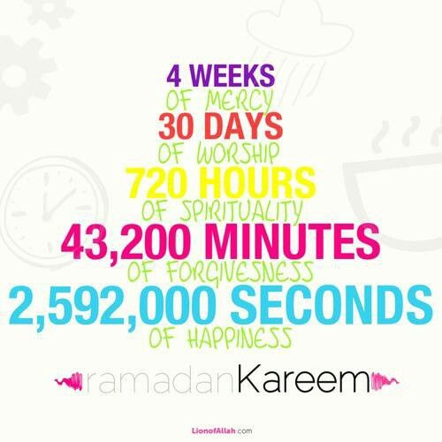 Ramadhan - 2,592,000 seconds of happiness