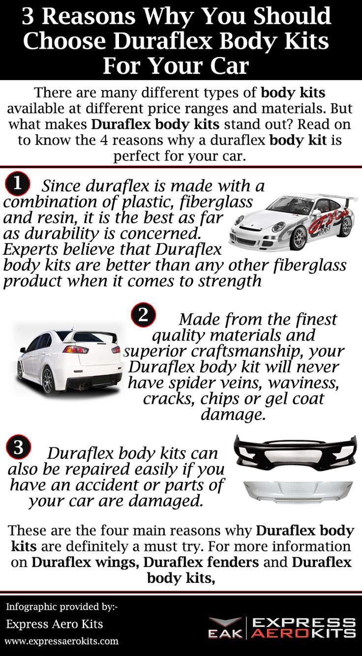 Duraflex body kits can also be repaired easily if you have an accident or parts of your car are damaged.Log on http://www.expressaerokits.com/