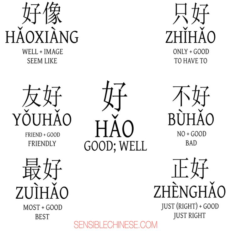 Best 25+ Translate chinese characters ideas on Pinterest