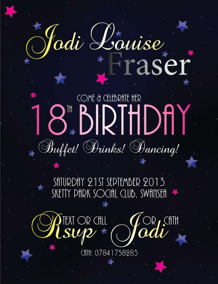 Graphics For 18th Birthday Party Graphics | www.graphicsbuzz.com