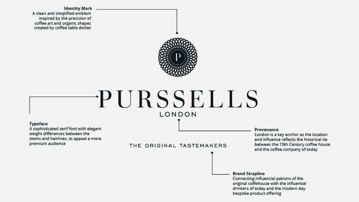 Purssells-800x450-Logo-Breakdown