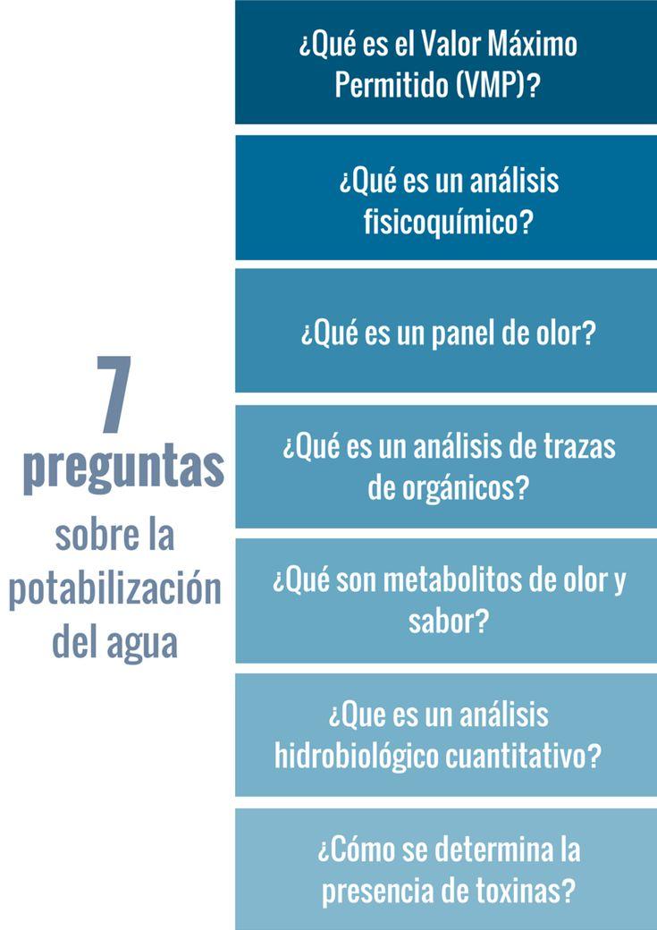 TOUCH esta imagen: 7 preguntas sobre la potabilización del agua by El País Uruguay