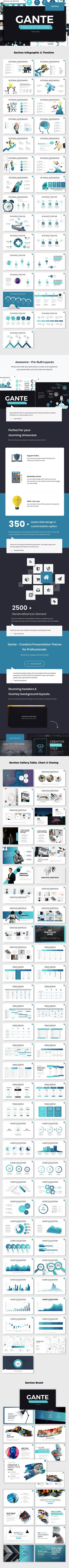 #Freebies : Impress your audience with this PowerPoint Template. This PowerPoint Template it comes with 4900+ total slides, This #presentation template included #handmade #Infographics for #Marketing, Social Media, #SEO, Company Profile, #USA, #Canada , Data Driven, #Flowcharts, Mind maps, Tables, SWOT Analysis, funnel #diagram, #PowerPoint timeline template, powerpoint background, Team and Many More,