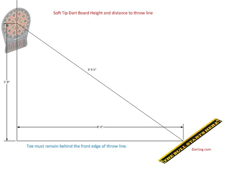 Soft Tip Dart board height and throw line distance