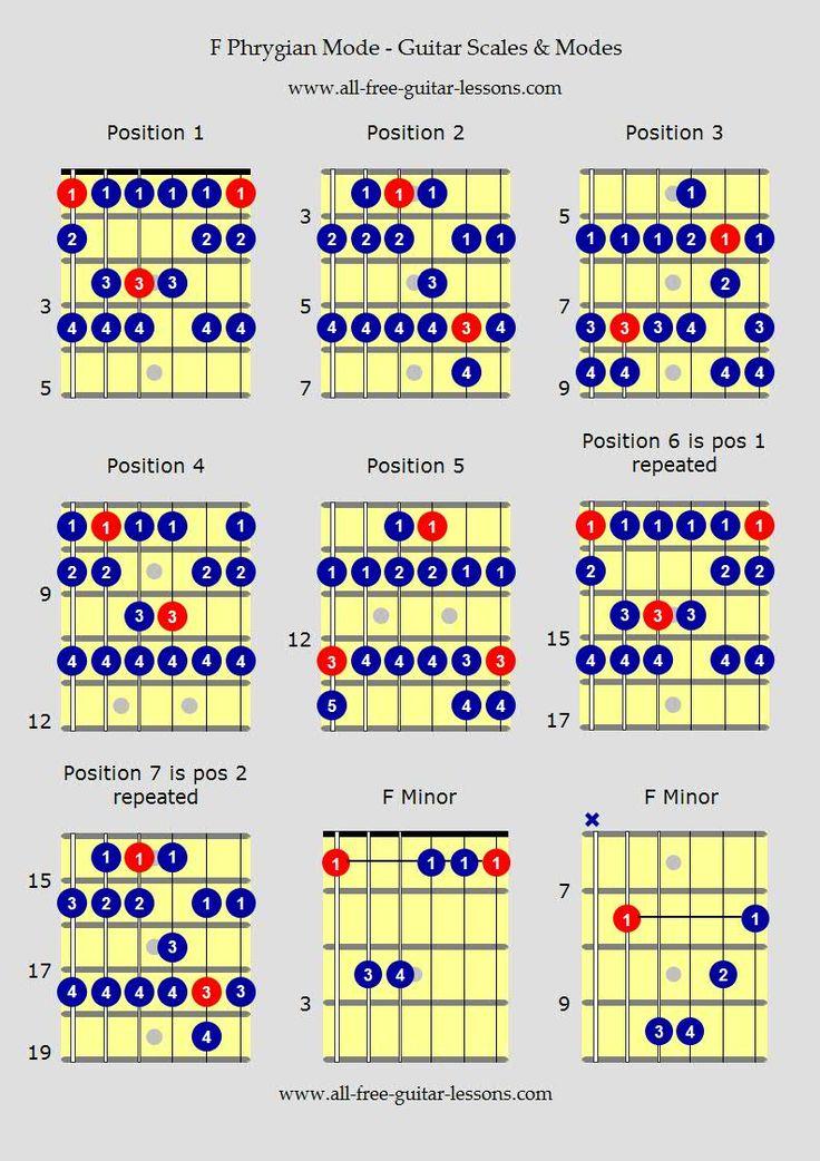 462 best guitar lessons images on Pinterest | Guitar classes, Guitar ...