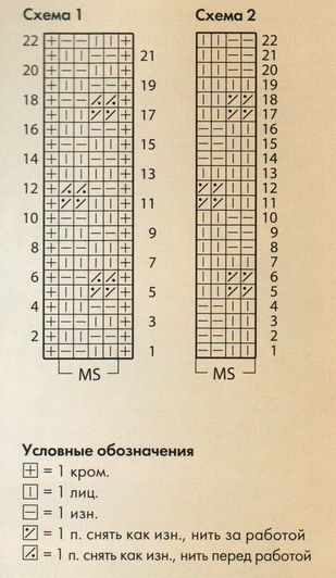 Шарф спицами: один узор - четыре модели! | vjazem.ru