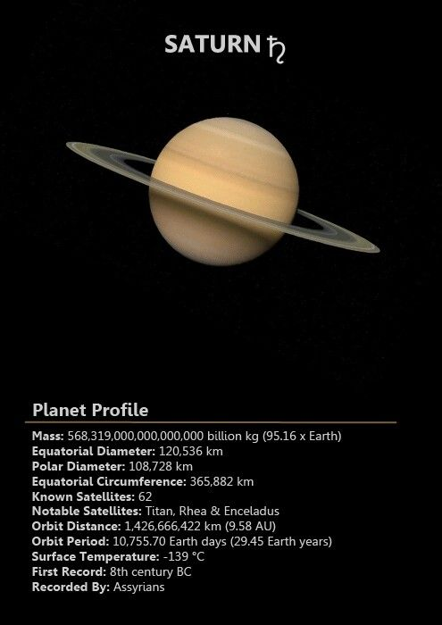 Saturn is the sixth planet from the sun.