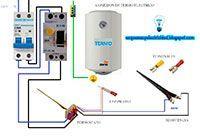 Esquemas eléctricos: Cómo conectar un termo eléctrico