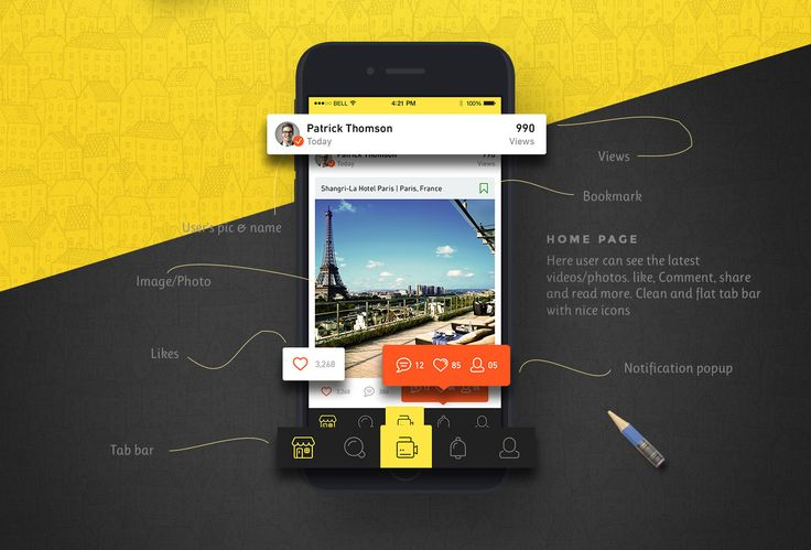 """Check out this @Behance project: """"Ur Travels"""" https://www.behance.net/gallery/46397825/Ur-Travels"""