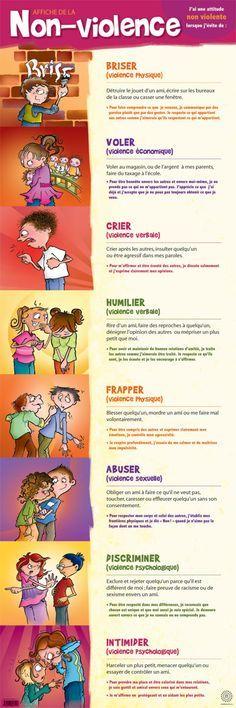 Affiche pour la classe: Non-violence