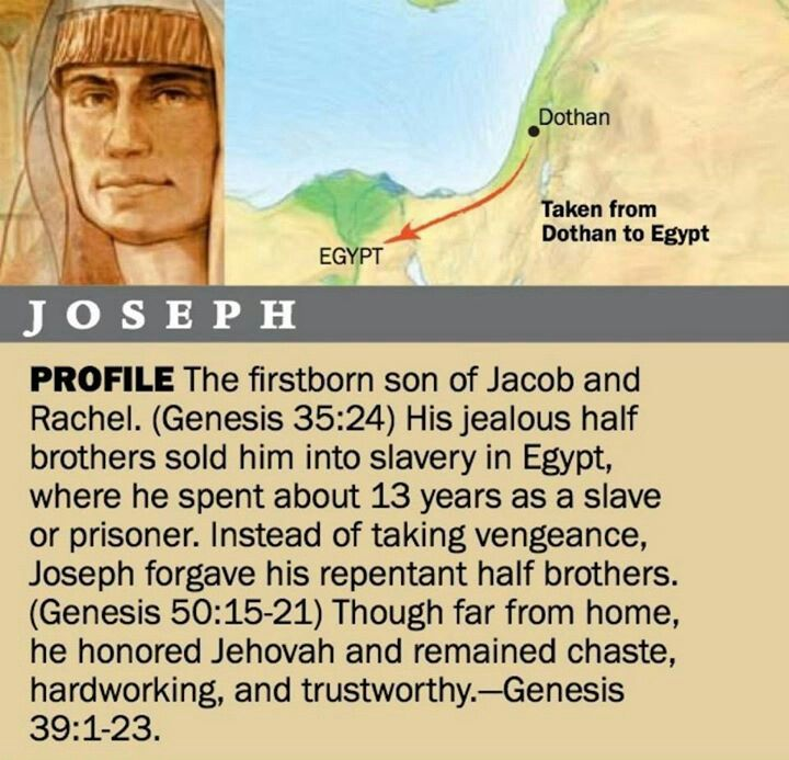 17 Best images about Imitate their faith - Joseph ( Jacob ...