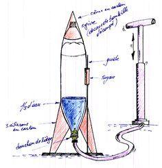 fusée à eau avec parachute (expérience)