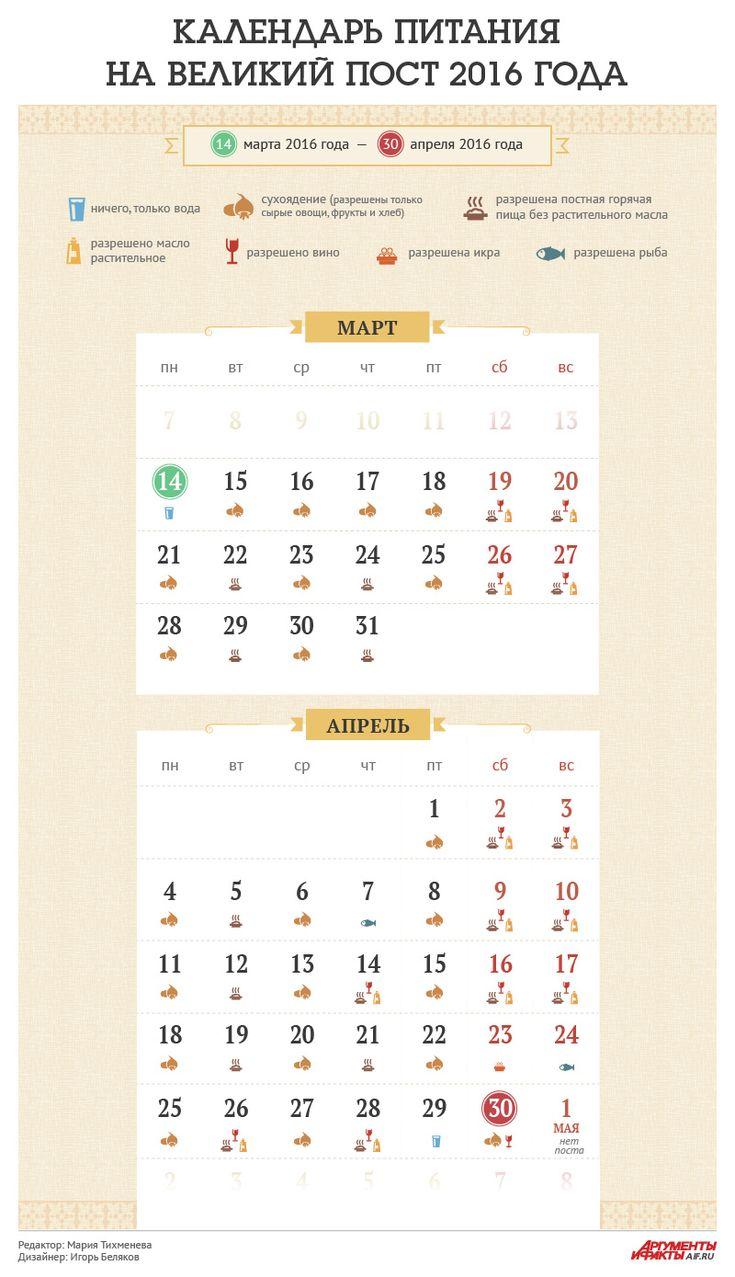 Календарь Великого поста 2016. Пост по правилам | АИФ