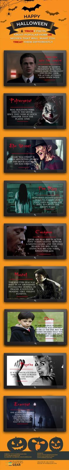 Fun Horror Movie Facts I Bet You Didn't Know - A little hard to read but all pretty interesting