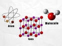 Polyatomic Ion charges